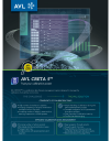 AVL CRETA 5™ Solution Sheet