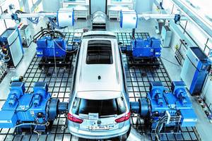 Dynamometers for Powertrain & Driveline Testing