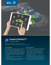 Model.CONNECT™ Overview