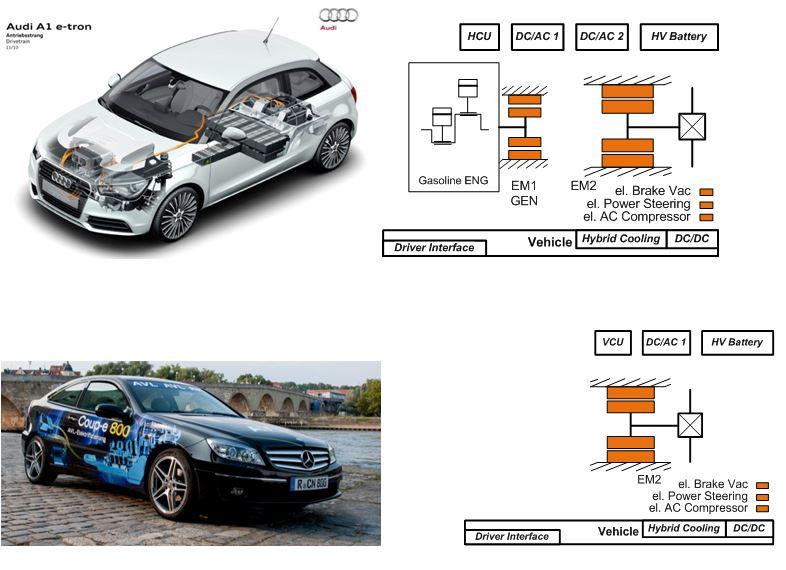 Electric Cars Economist
