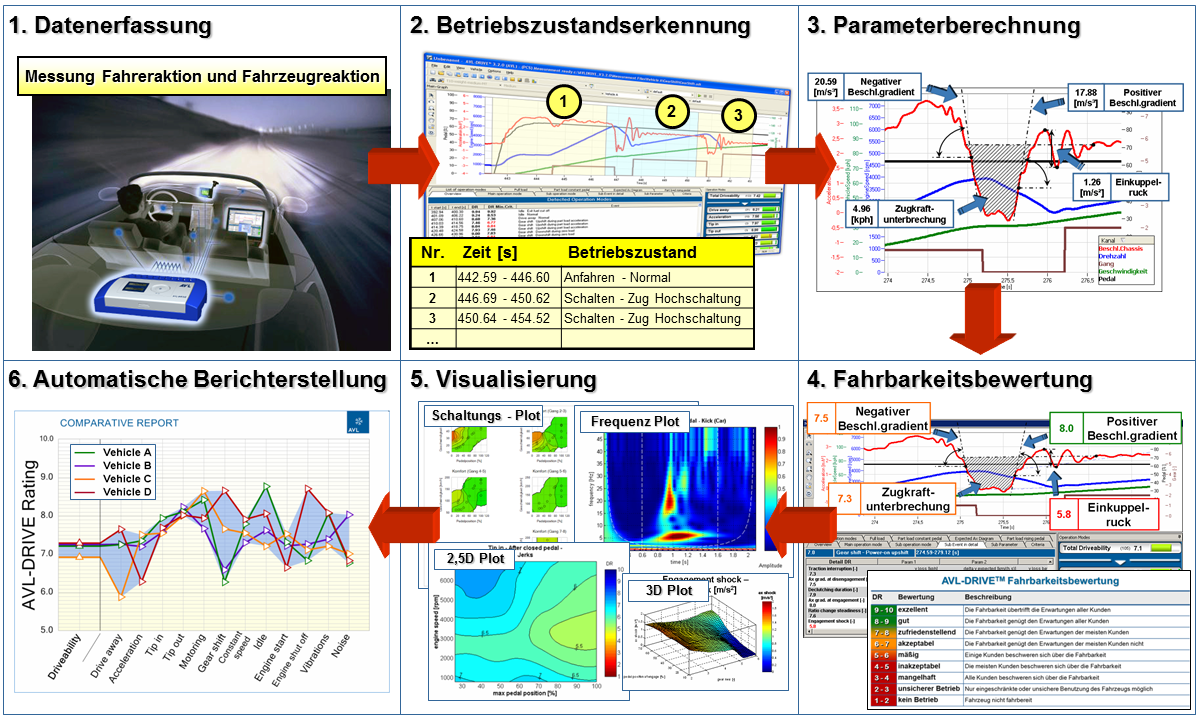 driveability engineering and simulation content avl com rh avl com avl fire manual pdf avl fire manual pdf