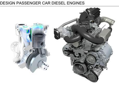 Internal Combustion Engine Design Engine Avl Com